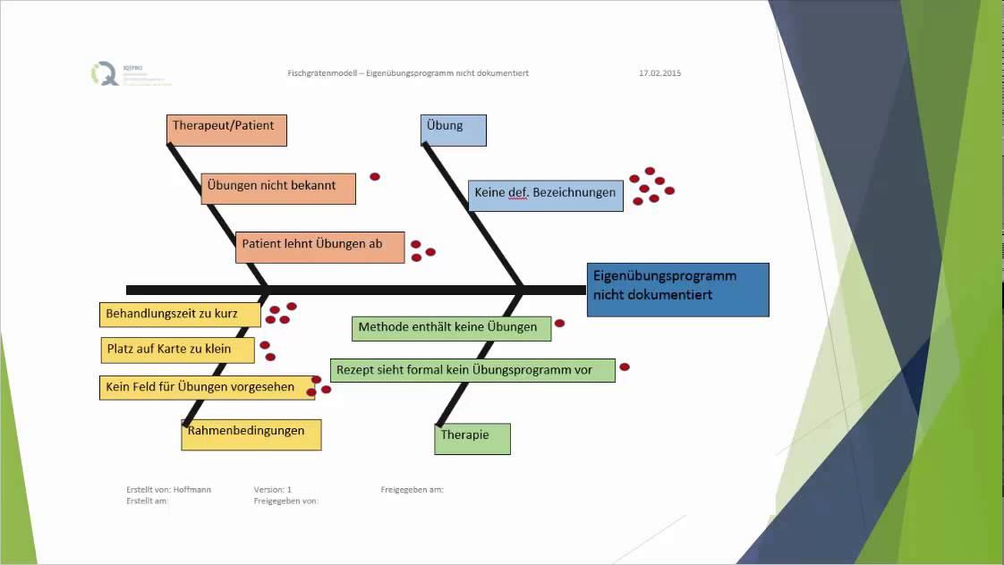 Berühmt Editierbare Fischgrät Diagramm Vorlage Bilder ...