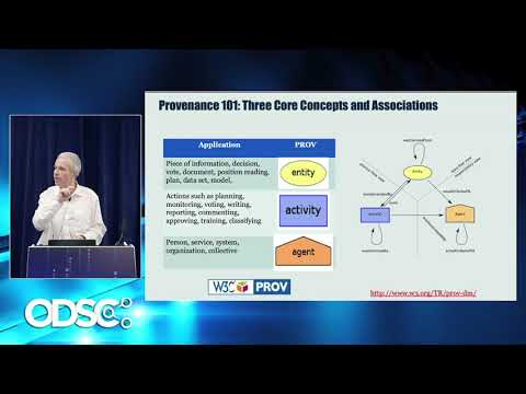 Tutorial on Provenance - Luc Moreau, PhD, Dong Huynh, PhD | ODSC Europe 2019