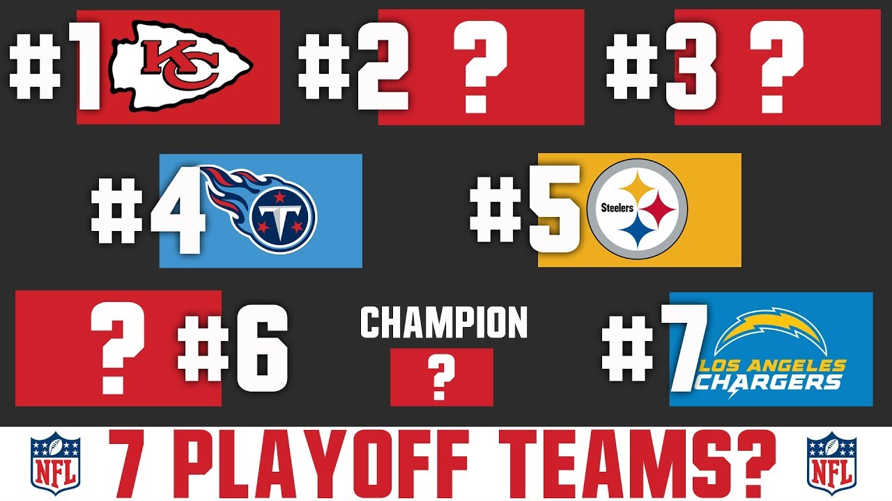 The 7 Afc Playoff Teams In 2020 Nfl Playoff Expansion Predictions 2020 Youtube