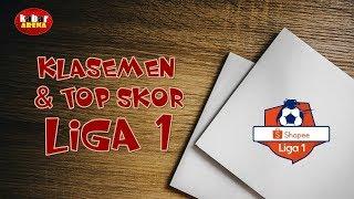 Download Video Klasemen dan Top Skor Shopee Liga 1 Pekan ke 7 MP3 3GP MP4