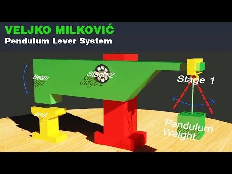 Free Energy Generator, VELJKO MILKOVIC Pendulum Lever System