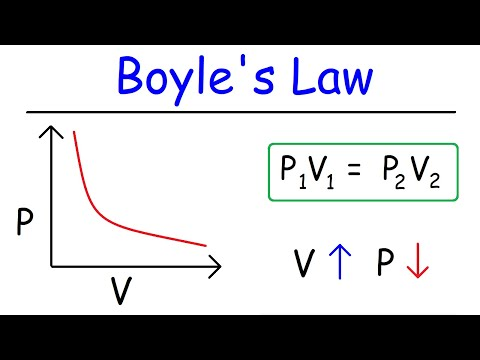 Boyle's Law Explained, Chemistry Practice Problems, Graph, Examples, Gas Laws