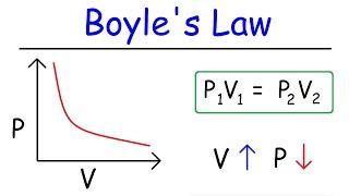 Boyle's Law Practice Problems