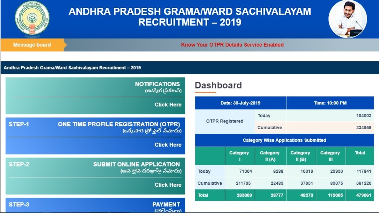 AP Grama/Ward Sachivalayam Official WebSite Demo