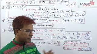 Class 8 Math [Geometry: Suggestion & Tips ] TOWHID SIR.