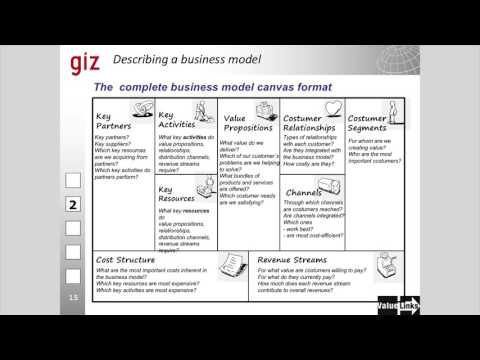 Presentation: Business model – A tool for analysis