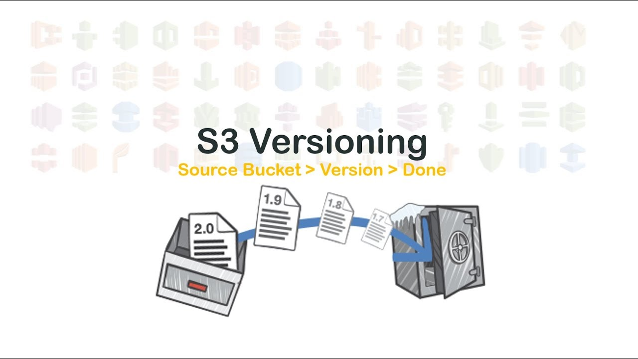 AWS S3: Object Versioning | How to enable versioning on S3 Bucket?