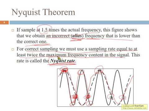 Multimedia Content Analysis -- 17_Introduction of Audio Signals