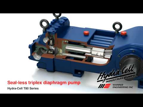 Hydra-Cell T80 Series Packing-Free Triplex Pumps