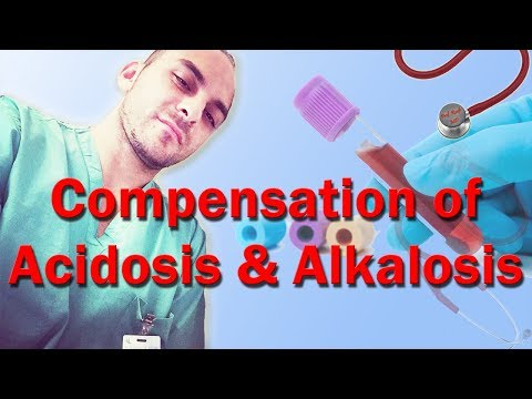 Compensation of Respiratory and Metabolic Acidosis and Alkalosis