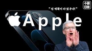 미국주식 애플(AAPL) 아이폰은 망했습니다.(ft. …