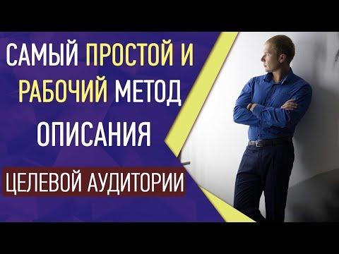 Пример лучшего рекламного текста и пошаговый план написания