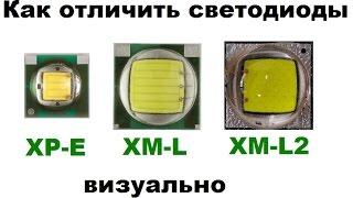 видео Характеристики светодиода Cree XM-L T6