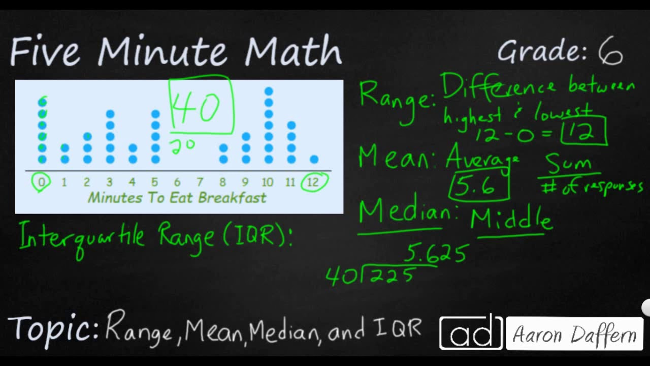 6th Grade Math - Summarizing Numeric Data