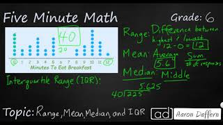 6th Grade Math Range, Median, Mean, and IQR