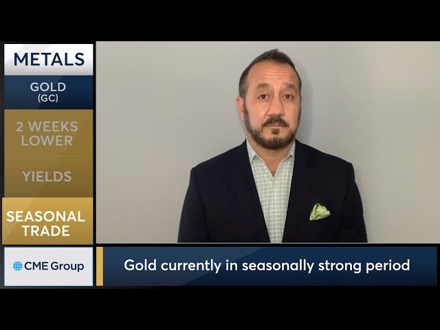 January 15 Metals Commentary: Bob Iaccino