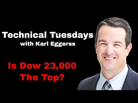 Is Dow 23,000 The Top?