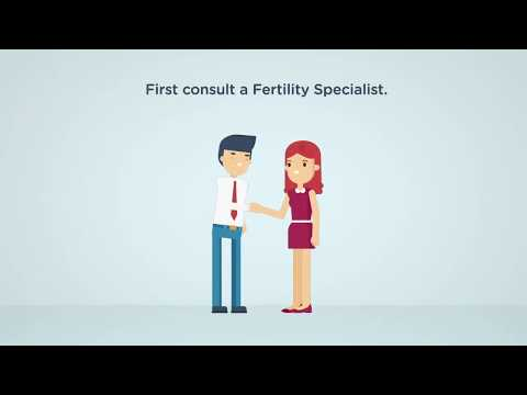 IVF Treatment Guide For Couples - What is In Vitro Fertilization (IVF)? - Episode 1 of 5