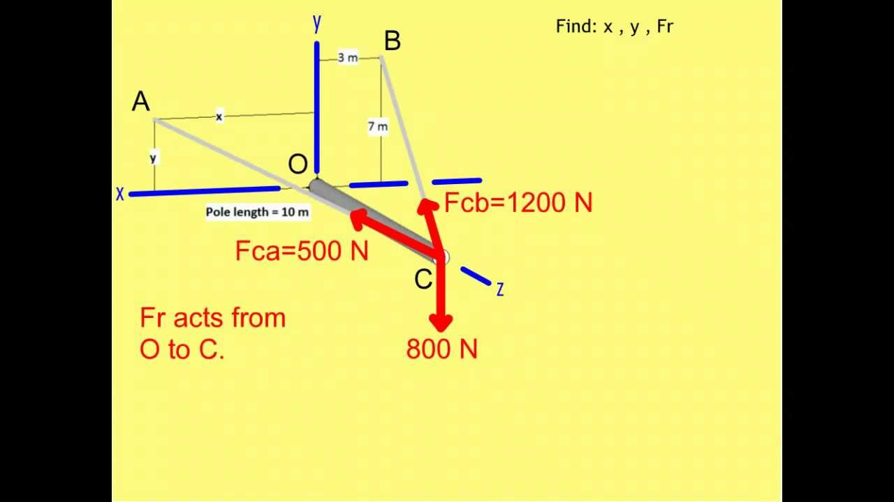 Statics  3d Forces And Vectors Example