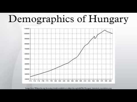 Demographics of Hungary