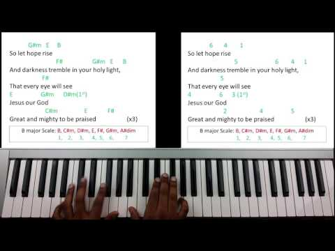 With Everything -  Hillsong United (Piano Tutorial)