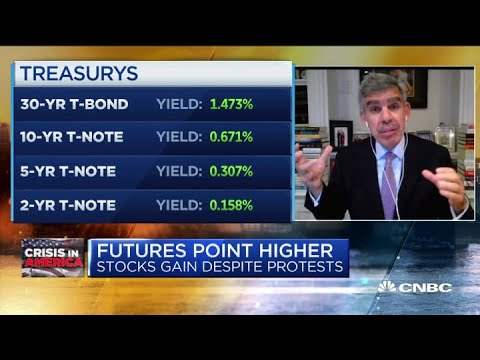 Central banks are in a lose-lose-lose situation: Allianz's Mohamed El-Erian