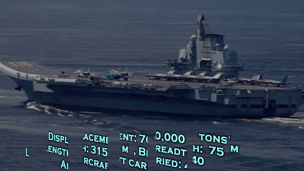 Top 10 Largest Aircraft Carrier In The world 2019