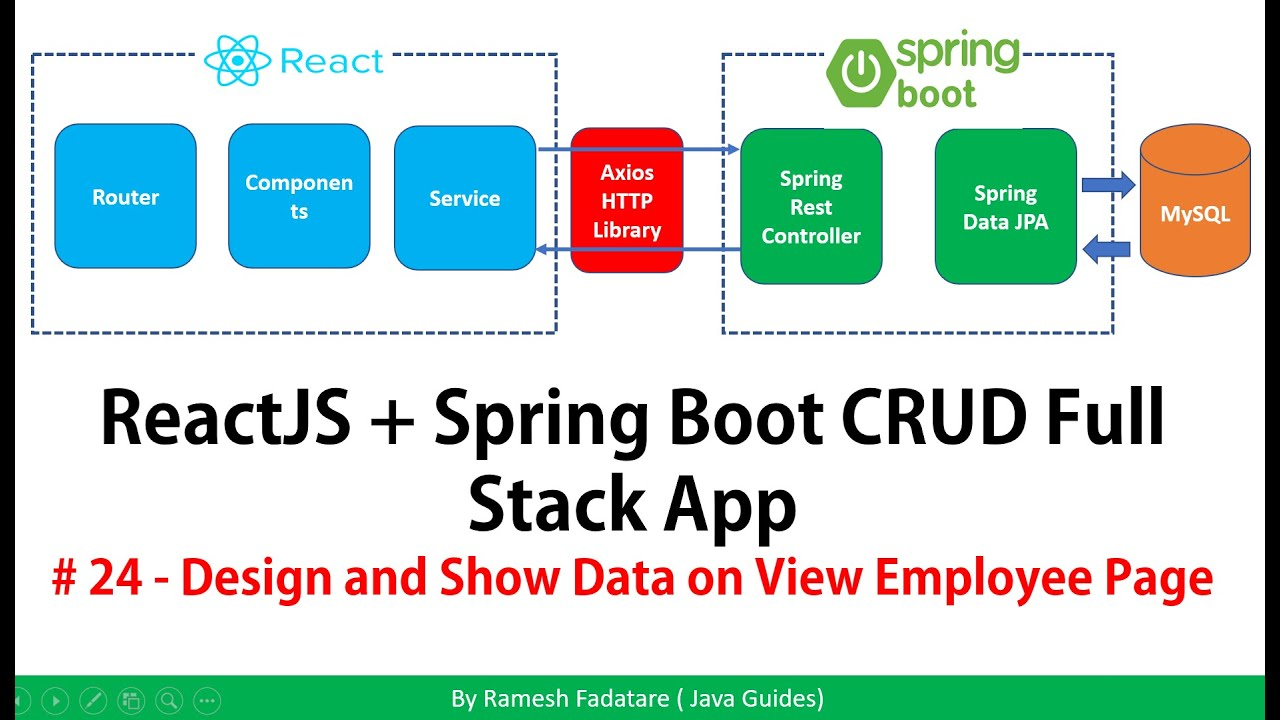 ReactJS + Spring Boot CRUD Full Stack App - 24 - Design and Show Data on View Employee Page