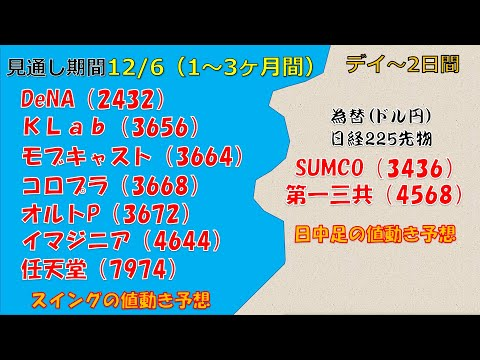 神戸 物産 株価 掲示板