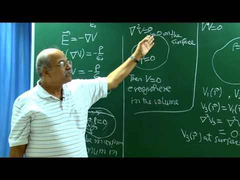 Method of Images In Hindi 1/2 By Dr.H.C.Verma