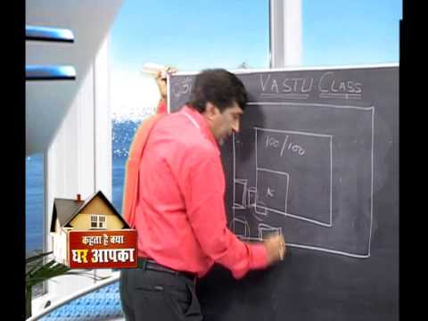 vastu class episode no e - 3 imp of bedroom in sw pain in d ankle reduce expenses by 33%