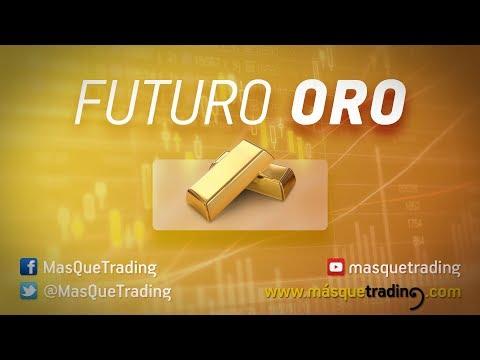 Vídeo análisis del futuro del oro: Se resiste a perder los 1.500, pero cuidado from YouTube · Duration:  14 minutes 38 seconds