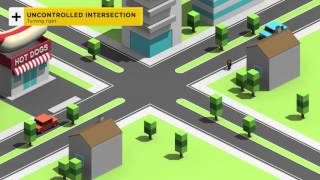 #6 Uncontrolled Intersections - 12 Most Asked About Road Rules