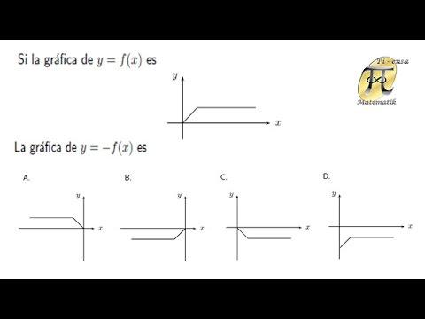 Análisis de gráficas - Problema tipo Universidad Nacional de Colombia