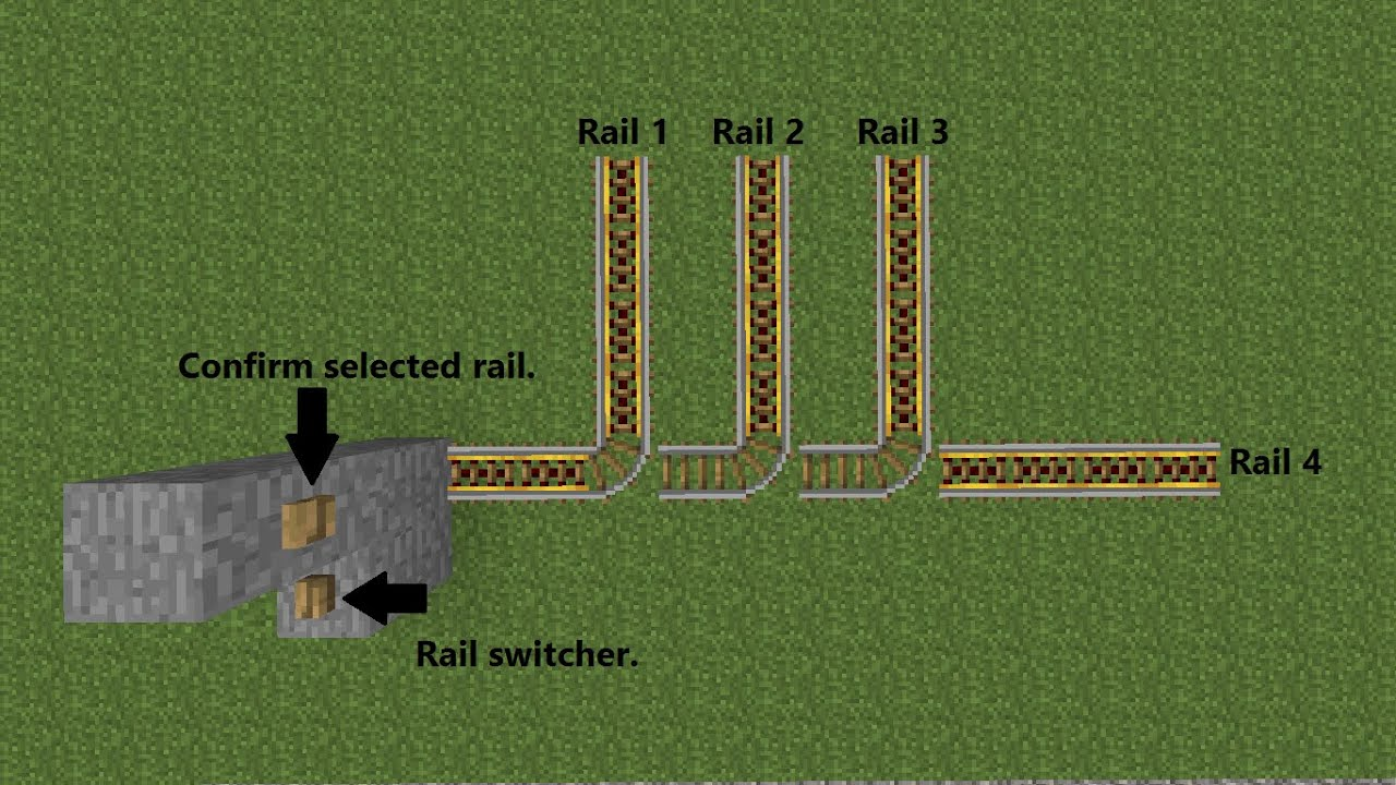 Minecraft Minecart Station How Should I Design A Powered Rail Arqade Redstone Destination Selector Youtube 1366x768