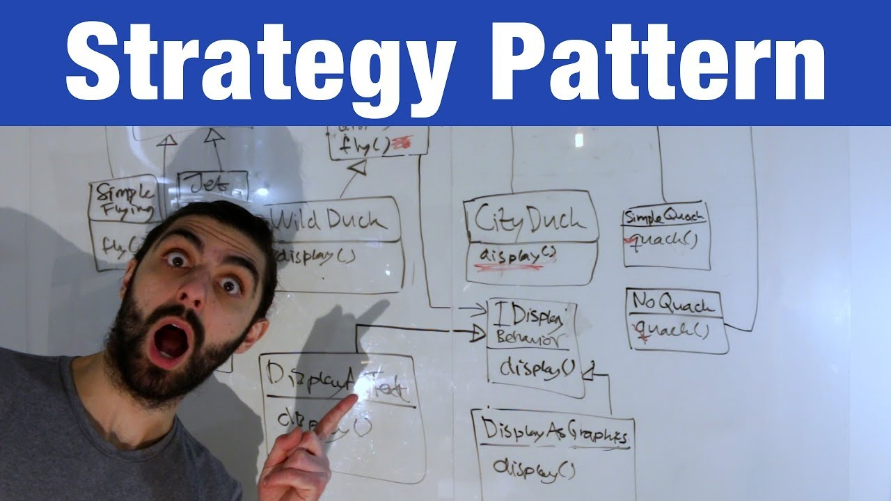 Head First Design Patterns Youtube