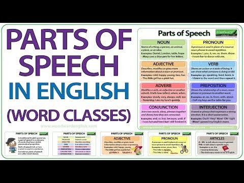 Parts of Speech in English - Grammar Lesson
