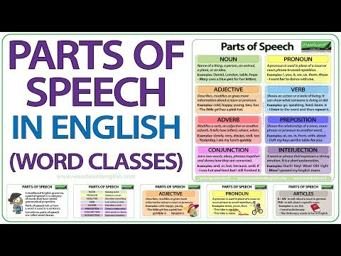Parts of Speech in English - Grammar Lesson