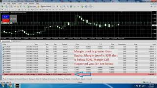 Margin Call 50% & Stop Out 20% Level Live Tutorial in Forex