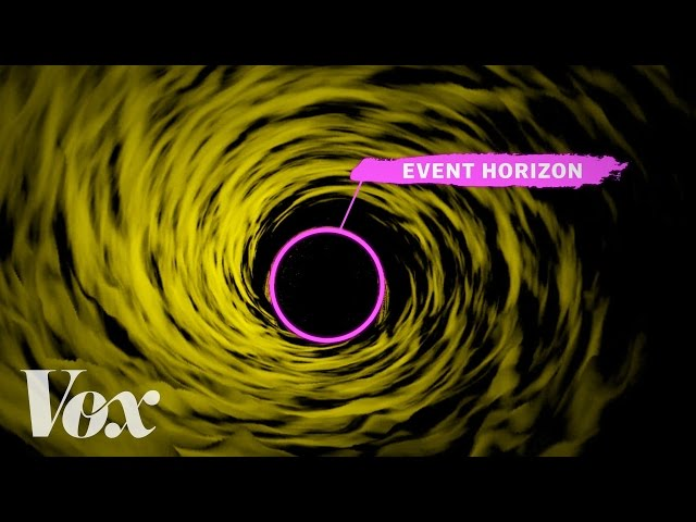Most images of black holes are illustrations  Here's what