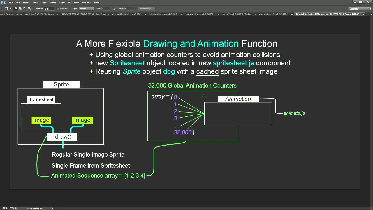 Line Drawing In Html : Javascript html game development tutorial 9 multiple spritesheet