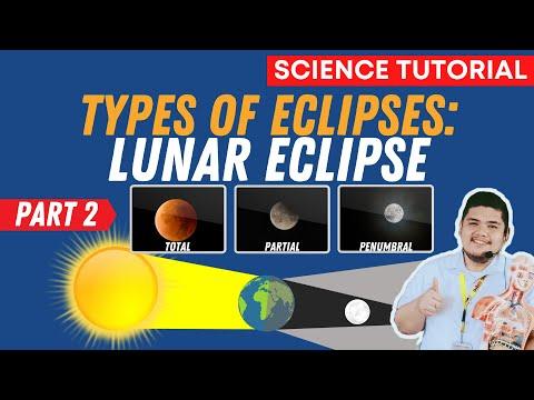 LUNAR ECLIPSE AND SOLAR ECLIPSE TYPES OF LUNAR ECLIPSE SCIENCE 7 QUARTER 4 WEEK 6