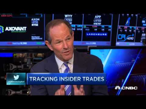 CNBC Interview - Tracking analysts' ratings