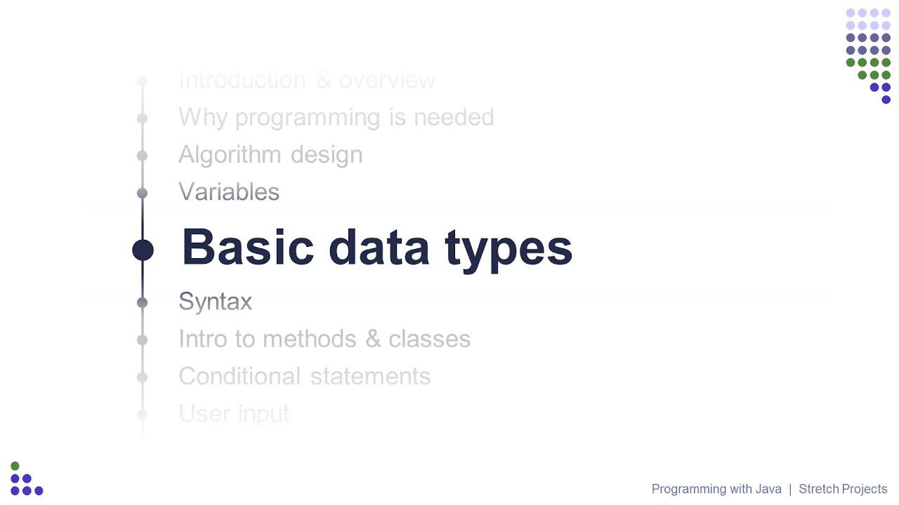 Learn Java 5 Basic Data Types