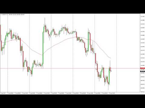 USD/JPY Technical Analysis for August 10, 2017 by FXEmpire.com