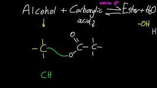 20.4.1 Reactions of alcohols with carboxylic acids to form esters.State uses IB Chemistry HL