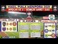 Persita vs Persib | Hasil Piala Menpora 2021 Hari ini | Klasemen Grup D|Jadwal Pekan 3 Live Indosiar