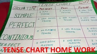 Simple Tense Chart Project