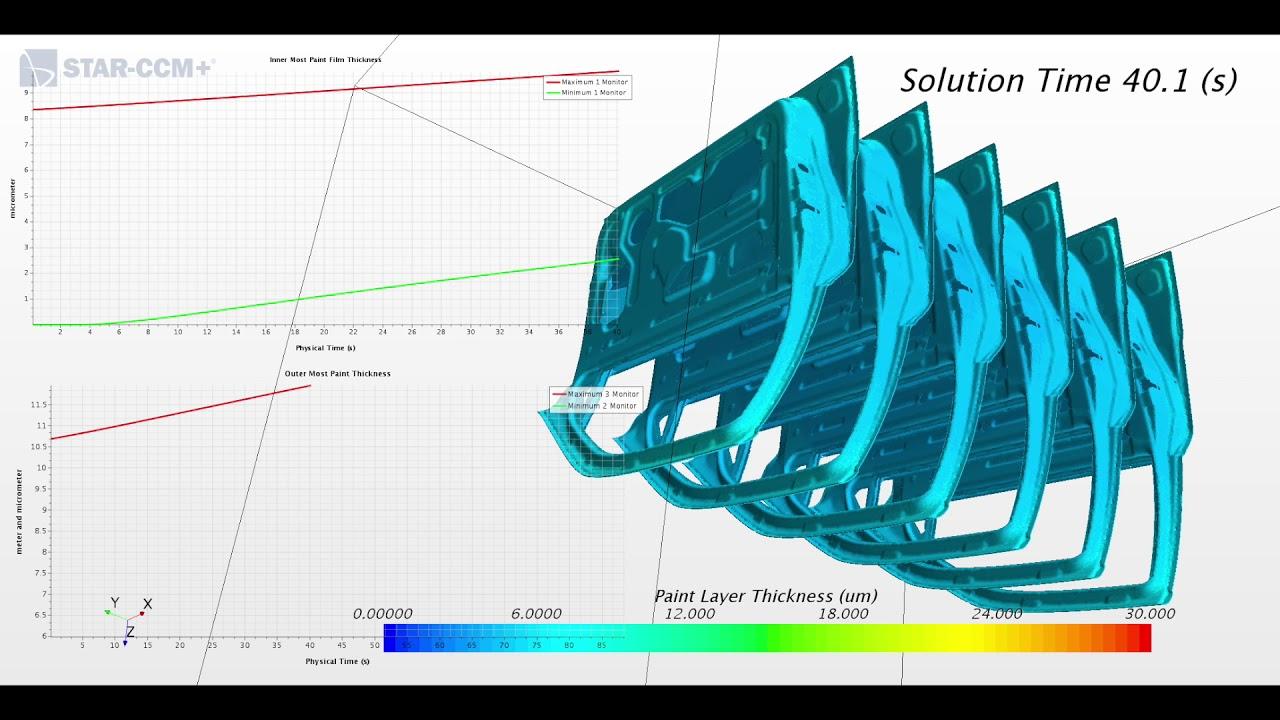 E-Coat Paint Simulation-Industrial
