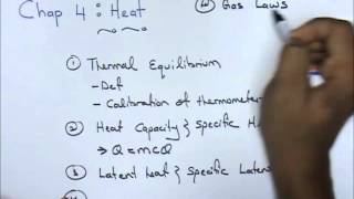 Physics SPM: Chap 4 Heat